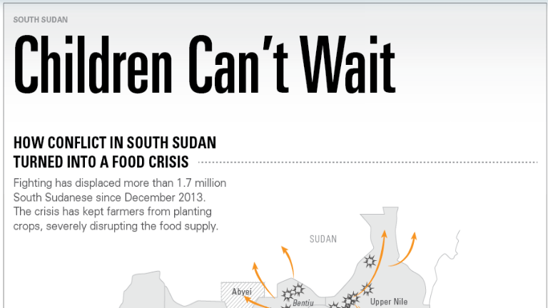 South Sudan: Food Crisis (infographic)